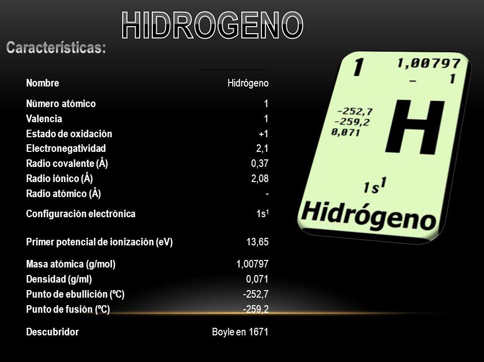 Resultado de imagen de El Hidrógeno número uno