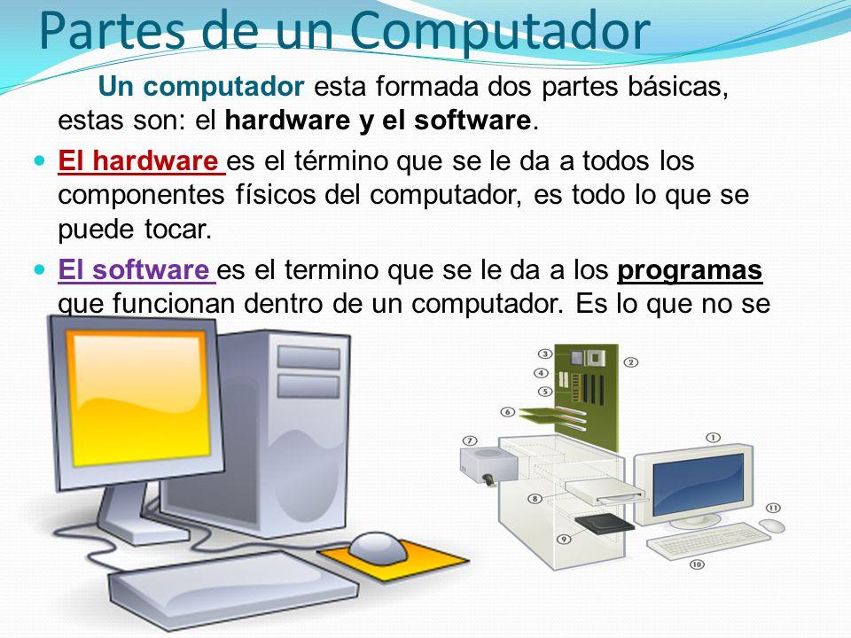 El Computador Y Sus Partes Ppt Video Online Descargar