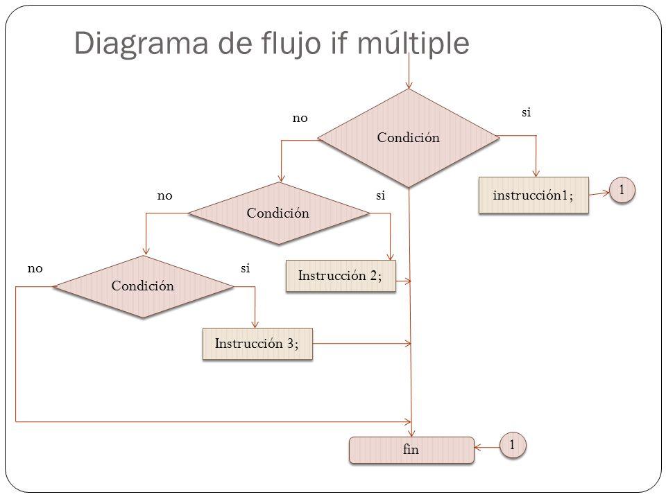 Estructuras selectivas ppt descargar diagrama de flujo if mltiple ccuart Images