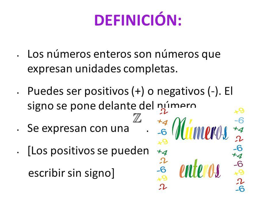 (-11)+(-66) (+3)+(-7) LOS NÚMEROS ENTEROS (+15)+(+3) (-8