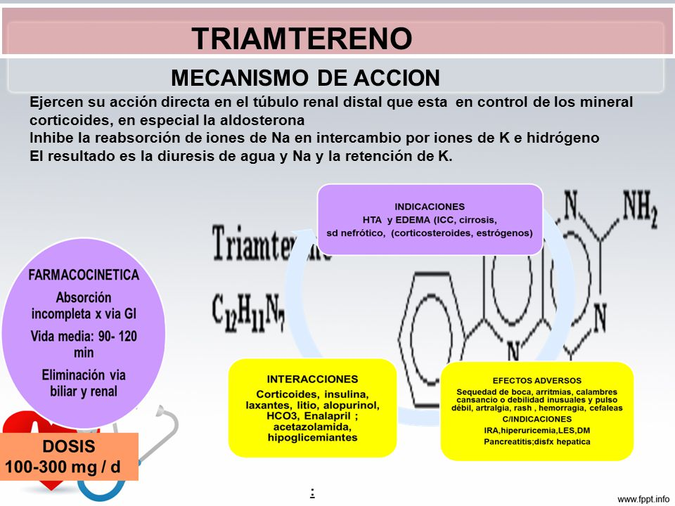 ENALAPRIL MECANISMO DE ACCION EBOOK