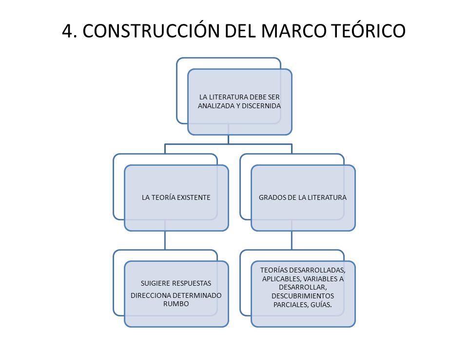 CONSTRUCCIÓN DEL MARCO TEÓRICO - ppt video online descargar