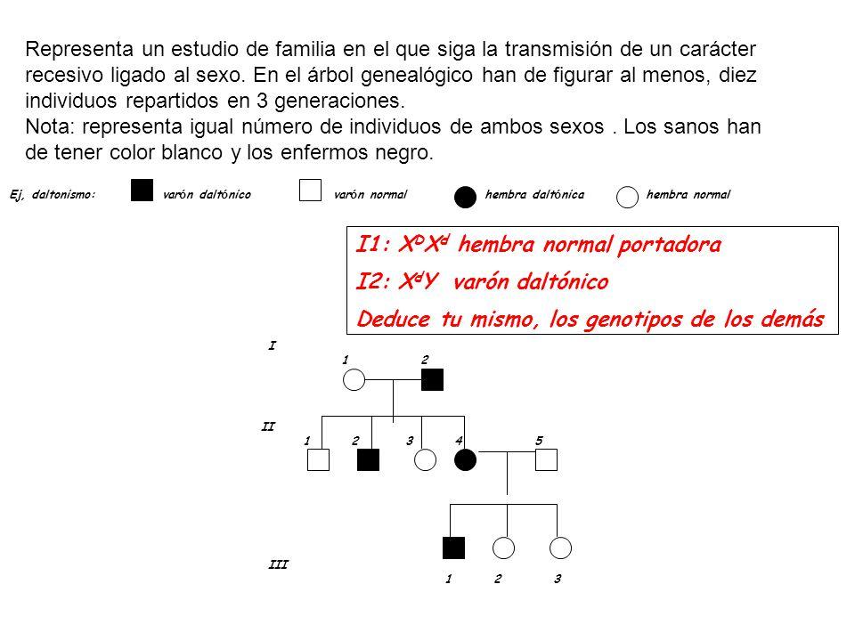 Tema 11 Genética Mendeliana Ppt Descargar