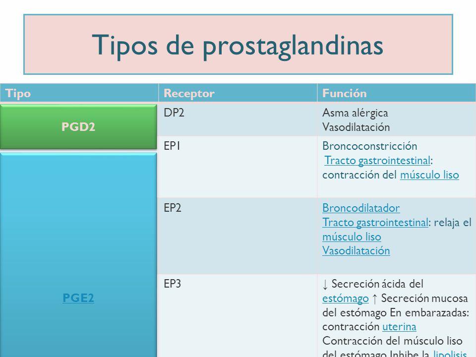 OXITOCINA, CARBETOCINA Y PROSTAGLANDINAS - ppt video