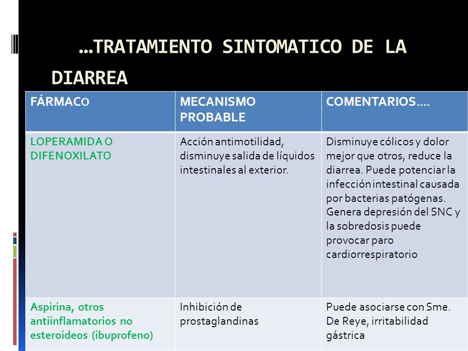 infeccion intestinal bacteriana medicamento