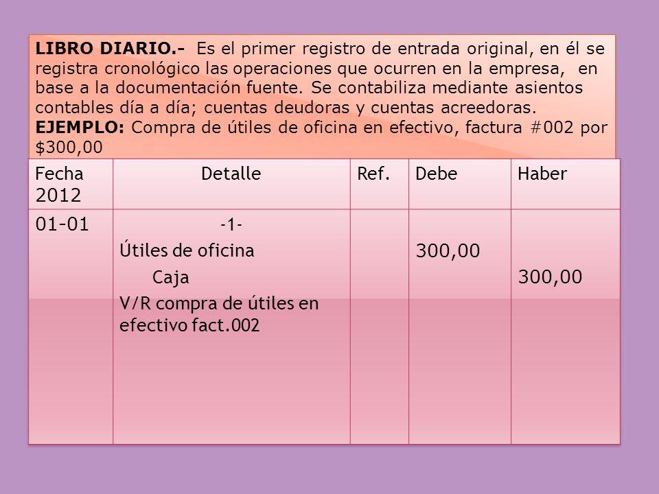 Compra De Utiles De Oficina Asiento Contable.El Proceso Contable Concepto Documentos Fuente Ppt Video