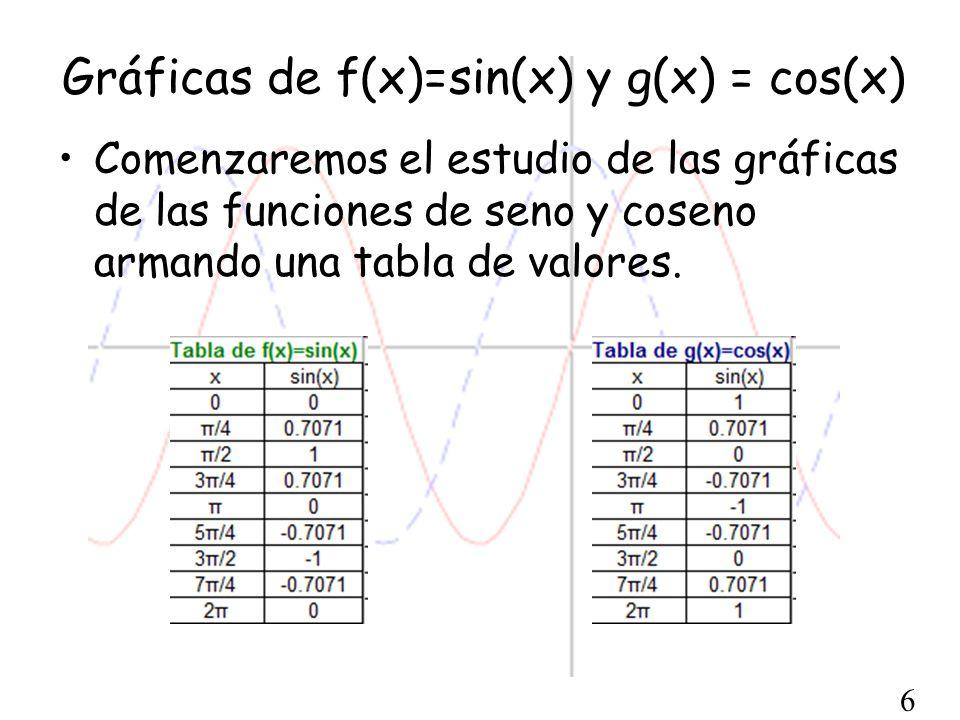 Sobre las Funciones Trigonométricas - ppt video online descargar