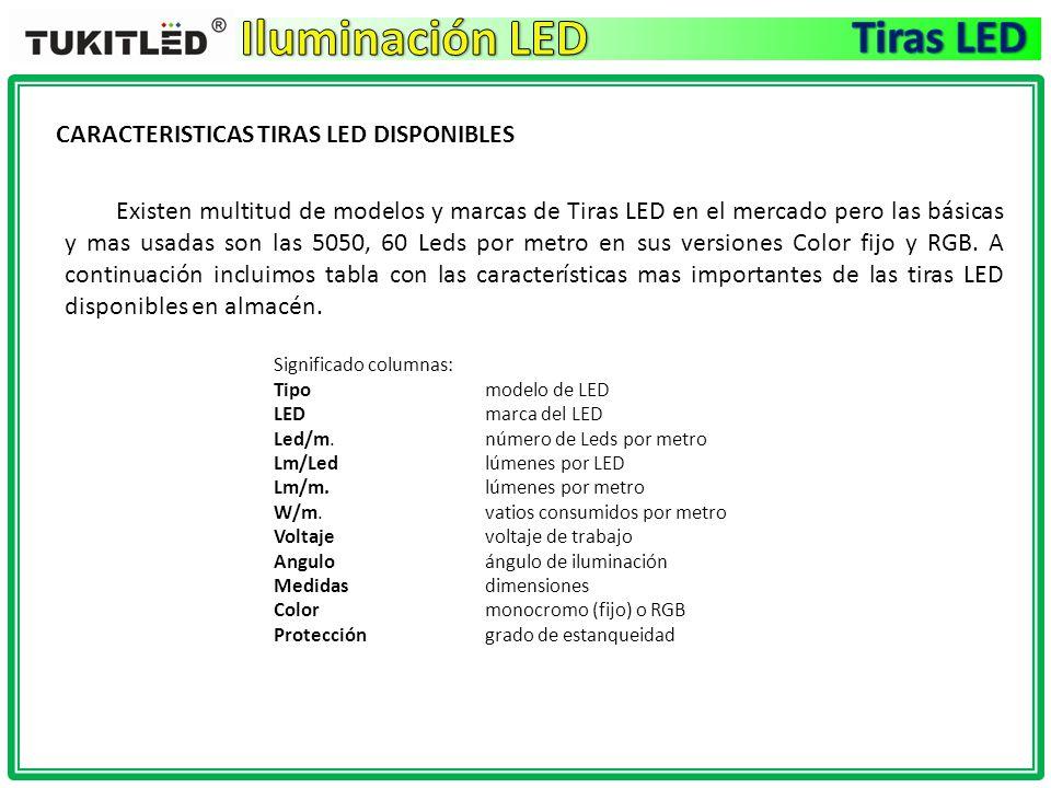 Calculo lumens por metro cuadrado awesome elegant free for Tilapias por metro cuadrado