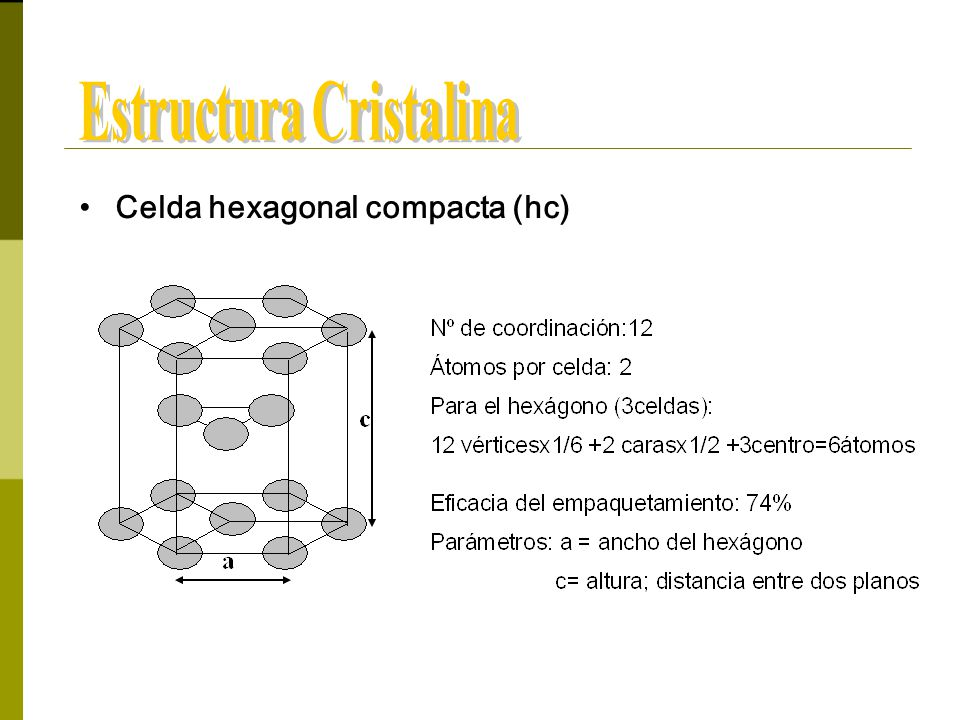 Sistemas Cristalinos Ppt Descargar