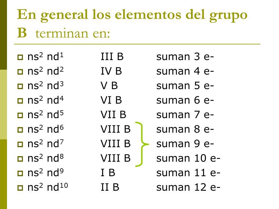 Salomn quintero velandia ppt descargar en general los elementos del grupo b terminan en urtaz Image collections