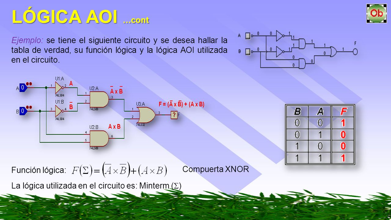 Circuito Xnor : Generalidades lÓgica aoi ppt descargar