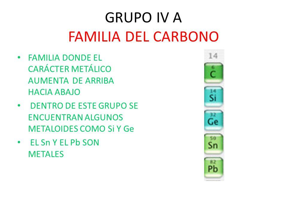 Bloque 4 explicars las propiedades y caractersticas de los grupos 33 grupo iv urtaz Image collections