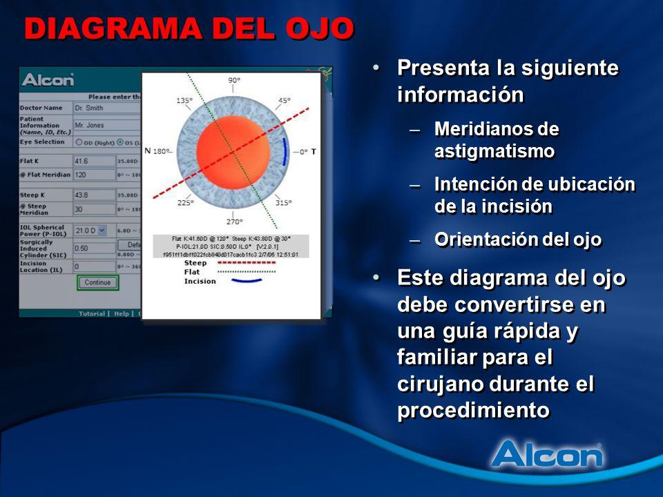 Programa de Orientación para Cirujanos en Acrysof Tórico - ppt descargar