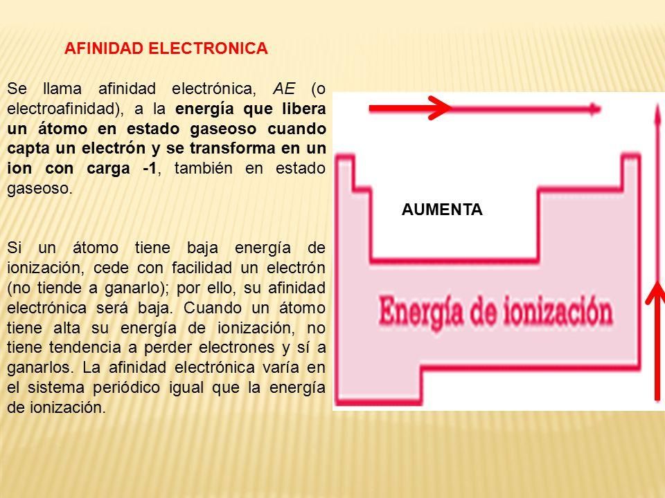 Elementos de transicion metaloides o anfoteros ppt descargar afinidad electronica urtaz Gallery