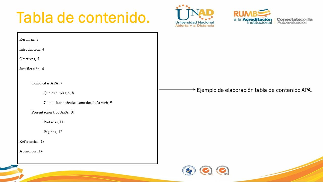 Manual Normas APA Leidy Alejandra Sánchez. - ppt video online descargar