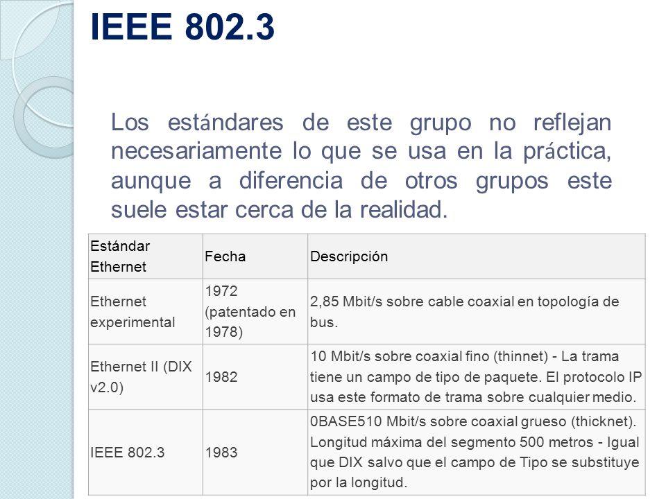 TERMINOS Comunicación Entre Computadoras II - ppt descargar
