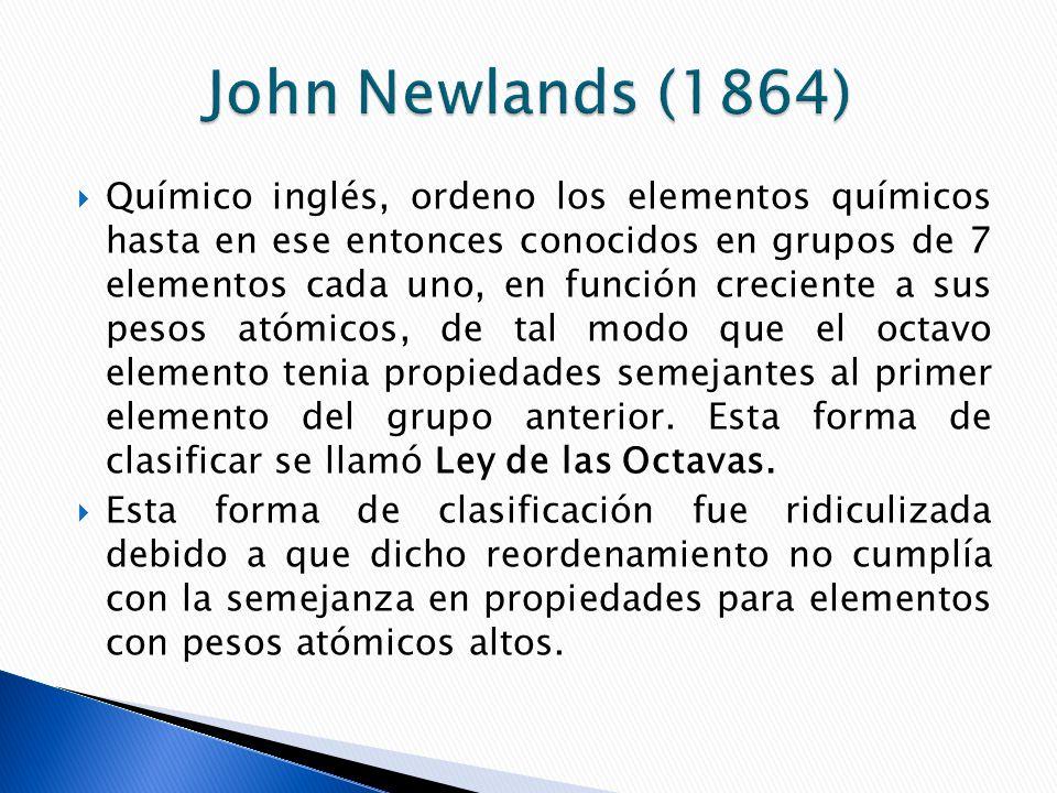 john newlands 1864