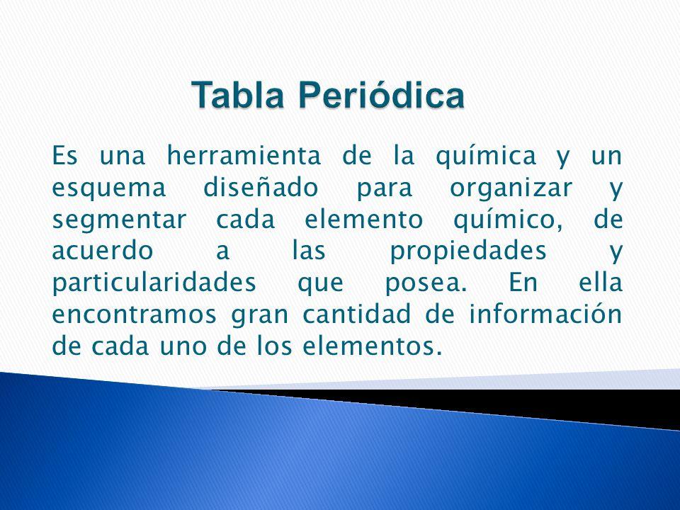 Historia de la tabla peridica ppt video online descargar 2 tabla peridica urtaz Images