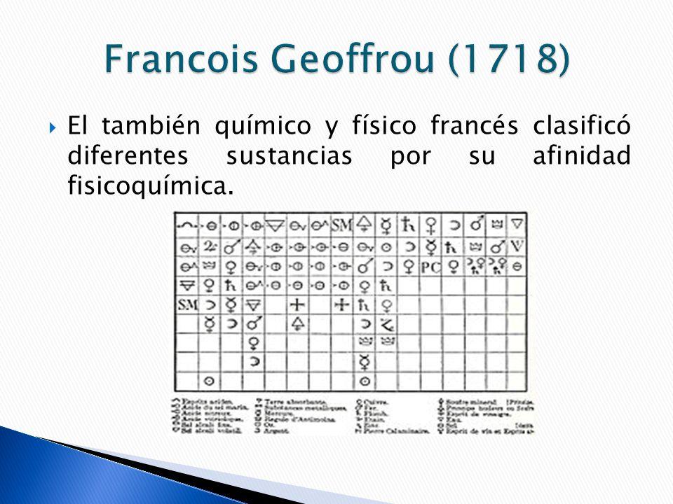 Historia de la tabla peridica ppt video online descargar 5 francois geoffrou 1718 el tambin qumico y fsico francs clasific diferentes sustancias por su afinidad fisicoqumica urtaz Images