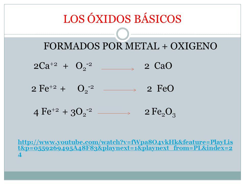 Los óxidos Son Compuestos Que Resultan De La Combinacion De Un Elemento Metal O No Metal Con El Oxigeno Si El Elemento Es Un Metal Se Forma Un Oxido Ppt Descargar
