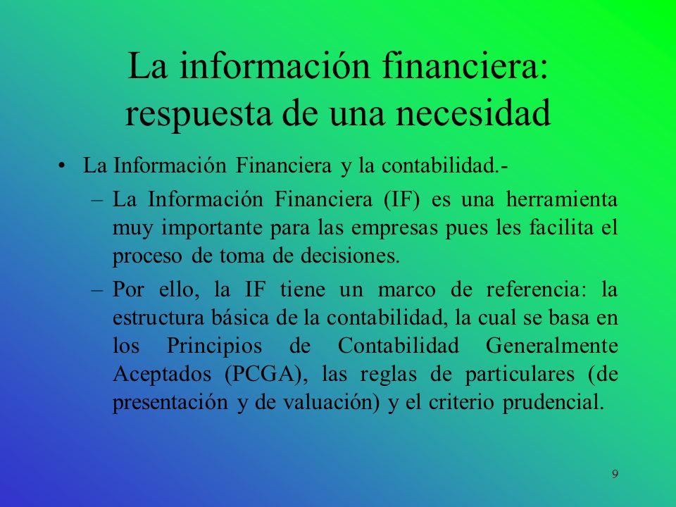 Estados Financieros La Información Financiera Respuesta A