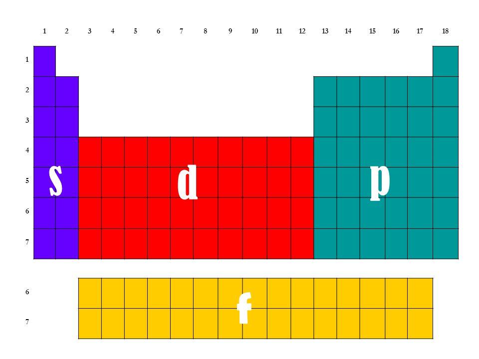 Curso primero medio prof carmen damke a ppt descargar estructura de la tabla peridica 7 1 urtaz Images