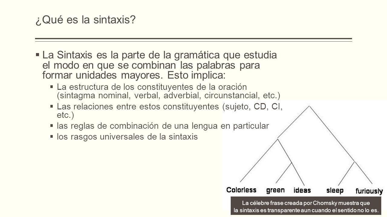 La Sintaxis Lingüística Materia Básica Curso 1º Filosofía Y