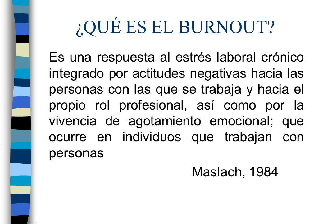 Frases Típicas De Burnout Ppt Descargar