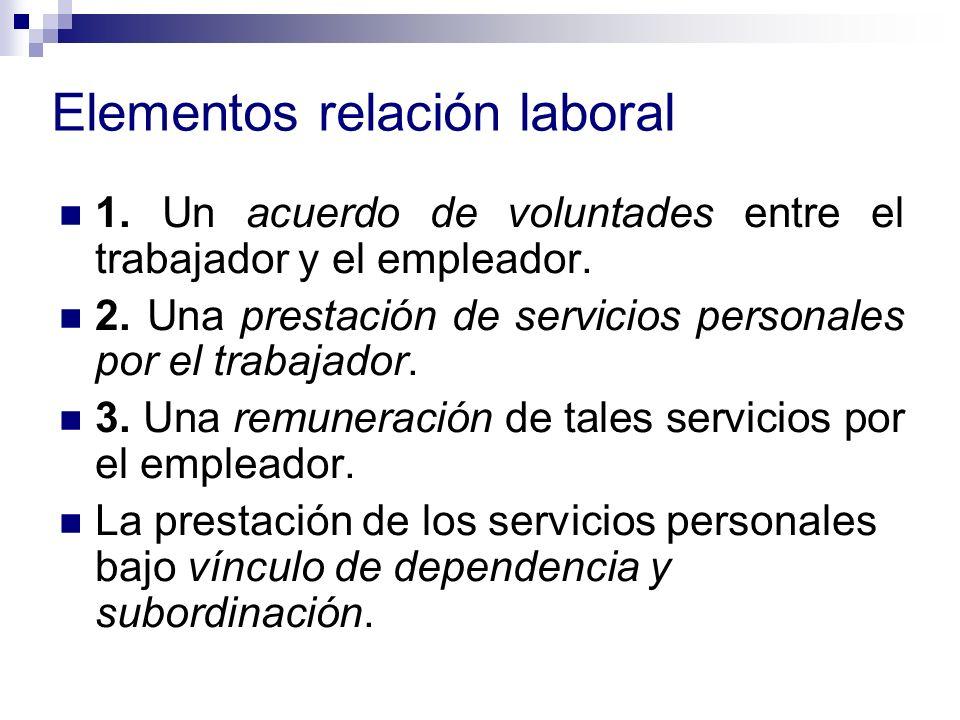 Contrato Individual De Trabajo Ppt Descargar