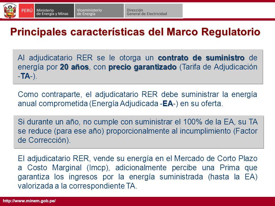 Marco Regulatorio para el Suministro de Energía Renovable - ppt ...