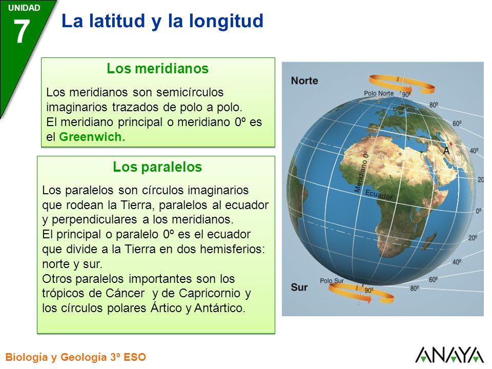 LA LATITUD Y LA LONGITUD - ppt descargar