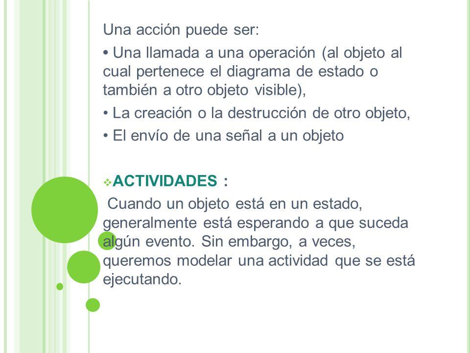 DIAGRAMA DE ESTADO. - ppt descargar