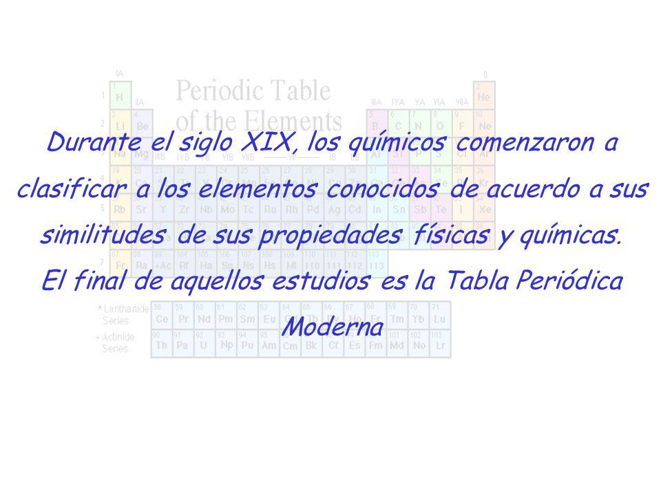La historia de la tabla peridica moderna ppt descargar tabla peridica moderna durante el siglo xix los qumicos comenzaron a clasificar a los elementos conocidos de acuerdo urtaz Images