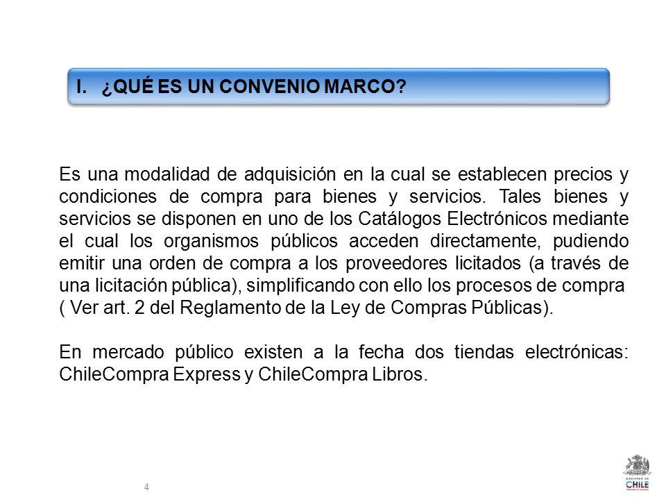 CONVENIO MARCO Formación continua. - ppt descargar