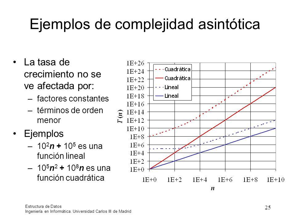 Tema 3 Complejidad Estructura De Datos Ppt Descargar