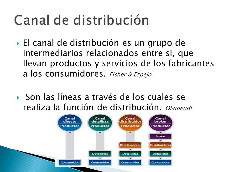 Estrategias De Distribucion Ppt Descargar