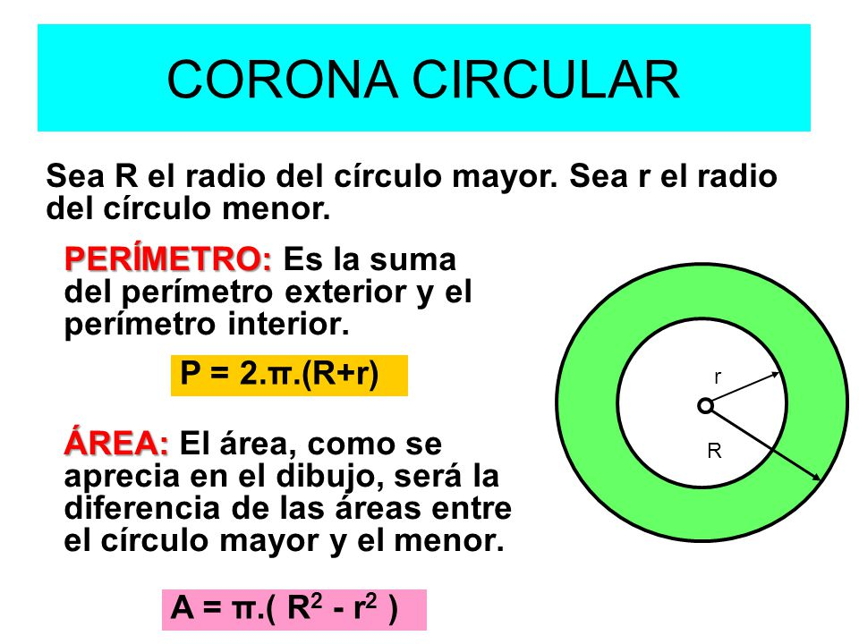 CORONA CIRCULAR Sea R el radio del círculo mayor. Sea r el radio del círculo menor.