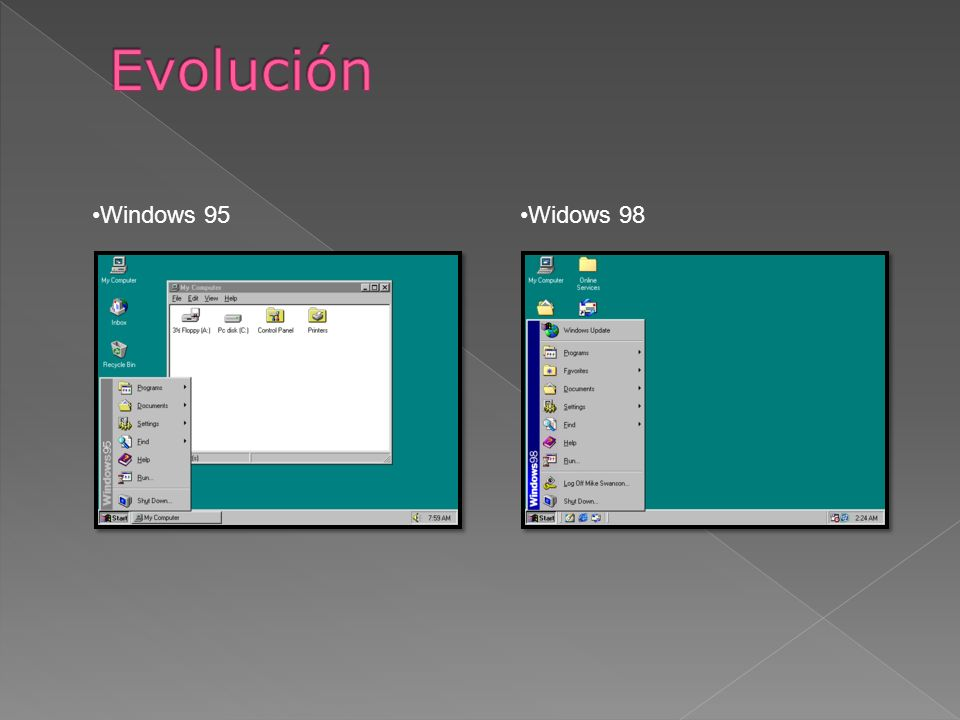 Evolución Windows 95 Widows 98