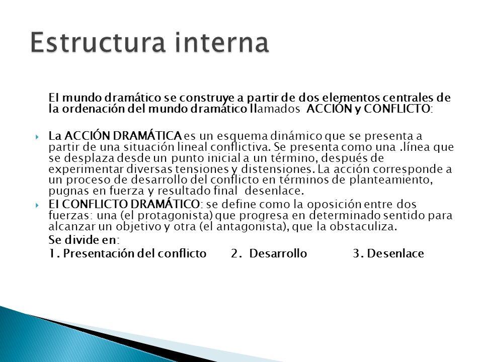 La Estructura De La Obra Dramática Ppt Video Online Descargar