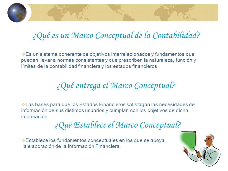 """Marco Conceptual"""". - ppt descargar"""