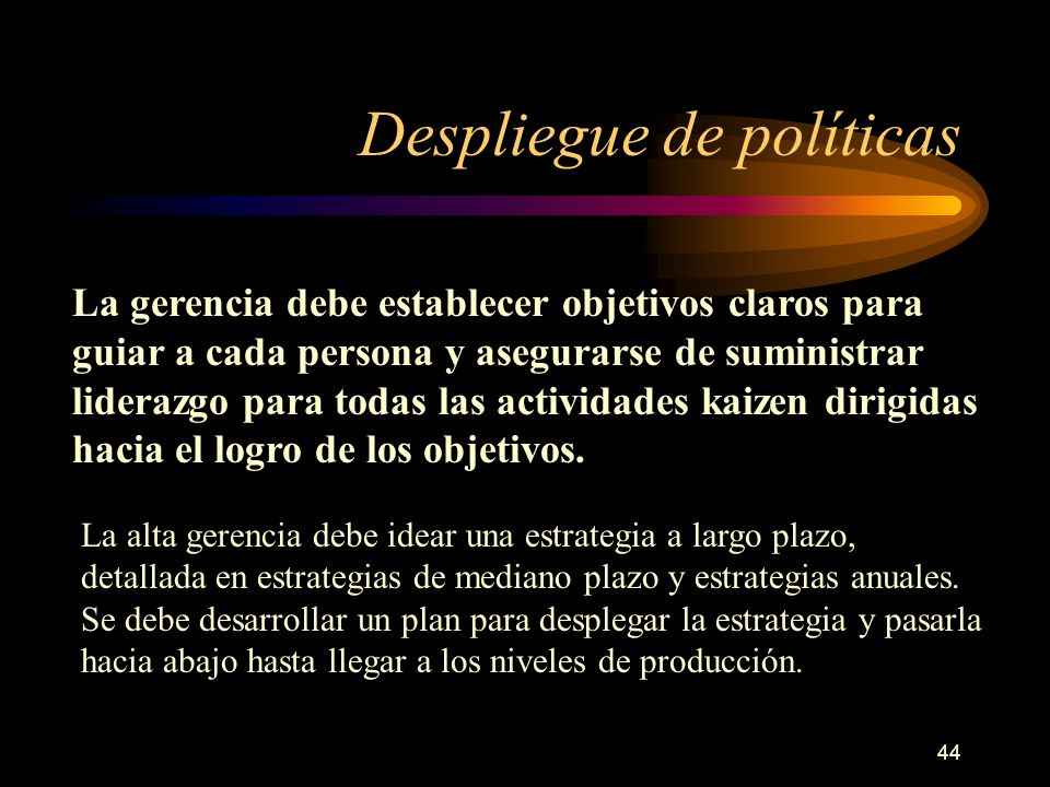 Despliegue de políticas