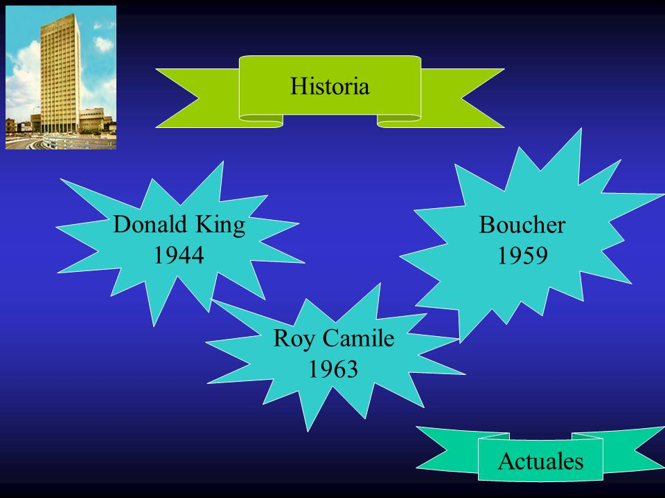 Historia Boucher 1959 Donald King 1944 Roy Camile 1963 Actuales