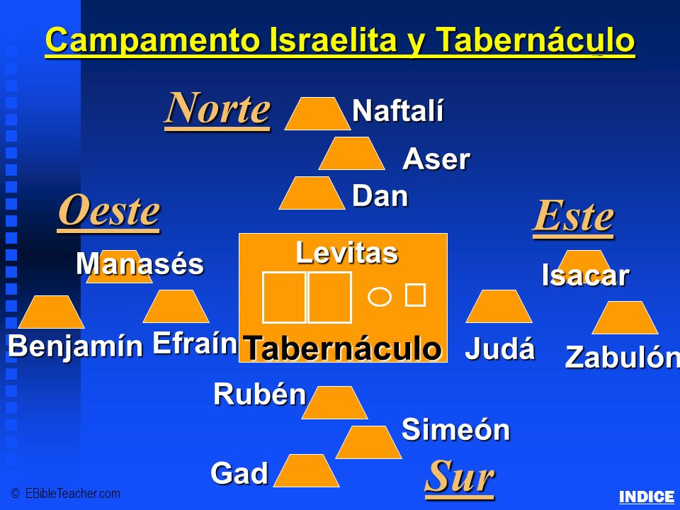 Tabernacle Schematics 2