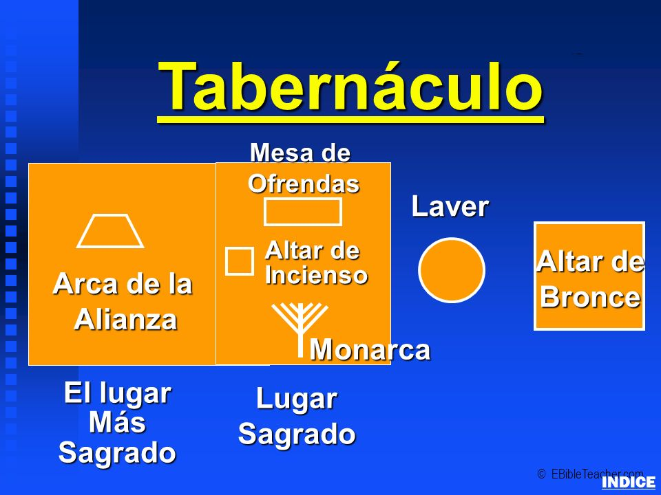 Tabernacle Schematics 3