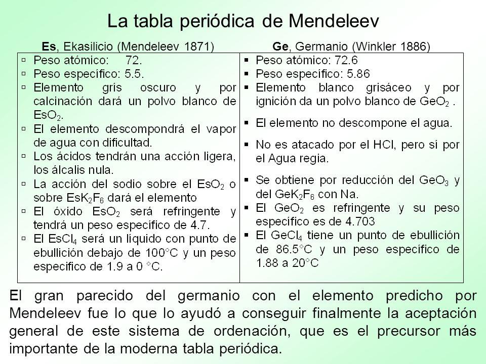 La tabla peridica de los elementos ppt video online descargar la tabla peridica de mendeleev urtaz Images