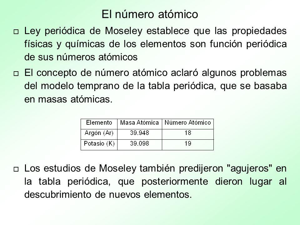 La tabla peridica de los elementos ppt video online descargar el nmero atmico urtaz Image collections