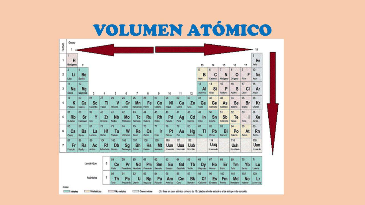La tabla peridica de los elementos ppt video online descargar 39 volumen atmico urtaz Image collections