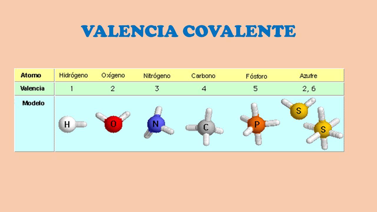 La tabla peridica de los elementos ppt video online descargar 41 valencia covalente urtaz Choice Image