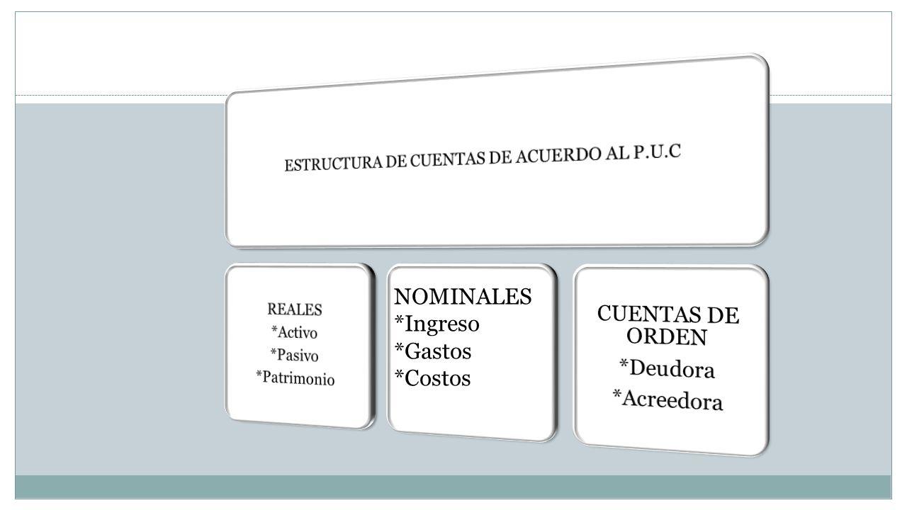 Mapas Conceptuales Luis Alberto Lasso Saa Liceo Mixto La