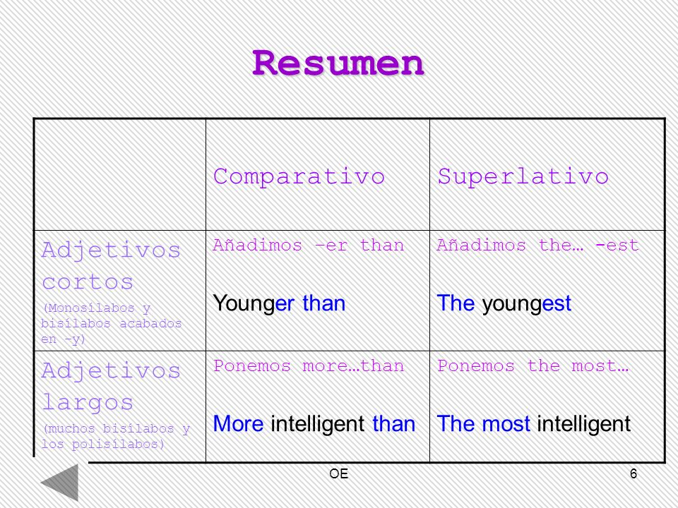 el adjetivo introducci u00f3n comparativo de superioridad